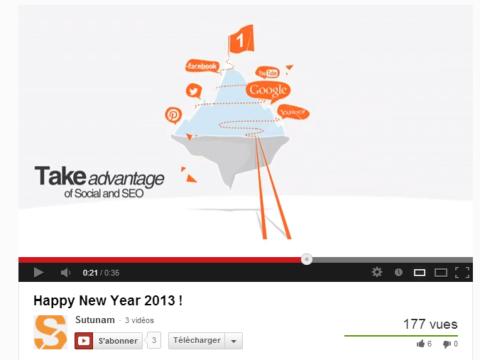 Các cách tối ưu hóa video trên Youtube cho SEO