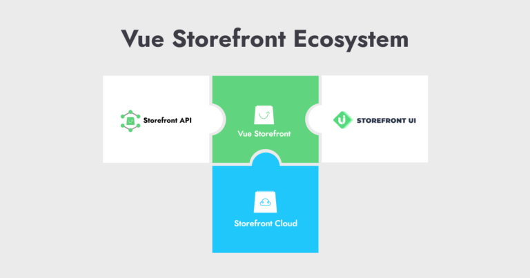 Hệ sinh thái Vue Storefront